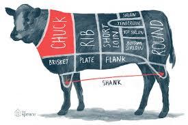 Beef Sides- Deposit